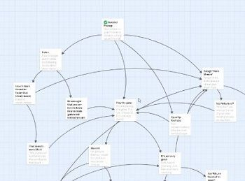 twine software